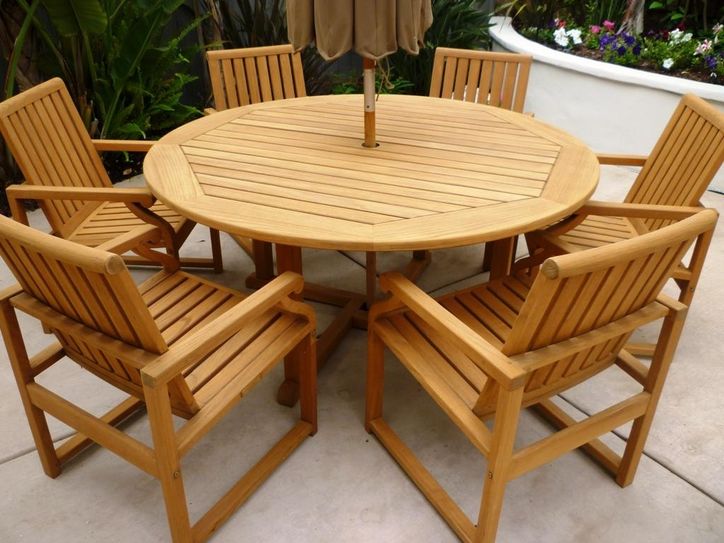 Teak Smith And Hawken Outdoor Furniture Ideas - Teak Smith And Hawken Outdoor Furniture – Madison Art Center Design
